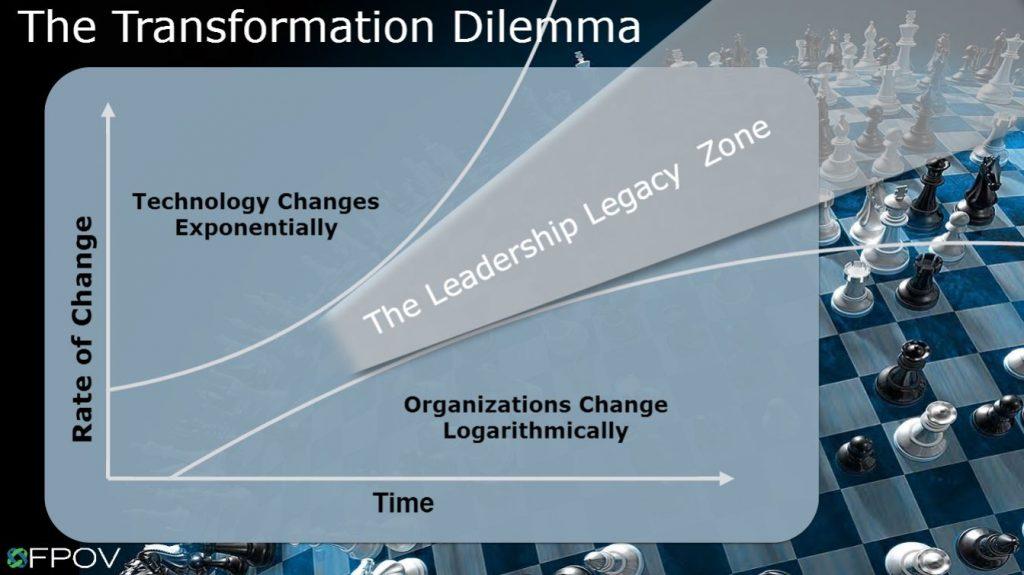digital transformation dilemma