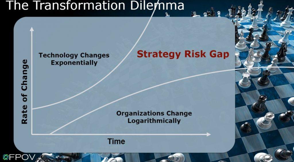 digital transformation era